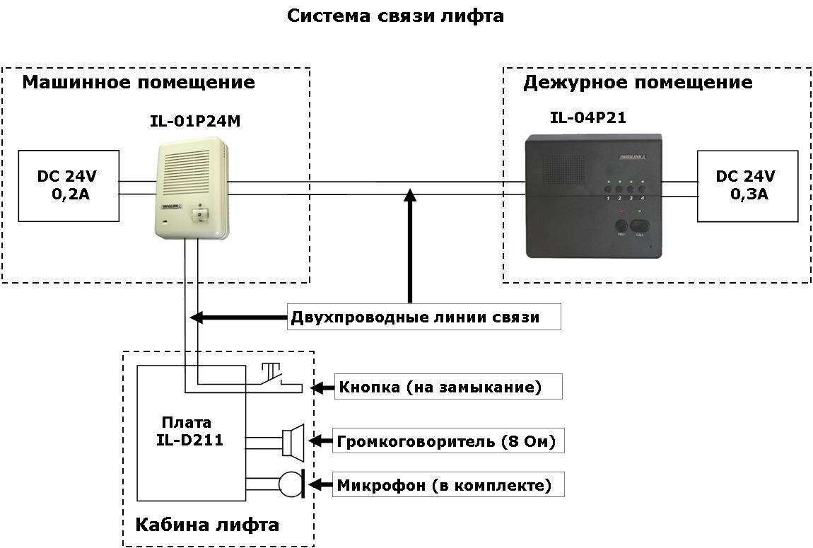 Схема подключения переговорного устройства фото 897